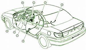Body Control Module  U2013 Page 5  U2013 Circuit Wiring Diagrams