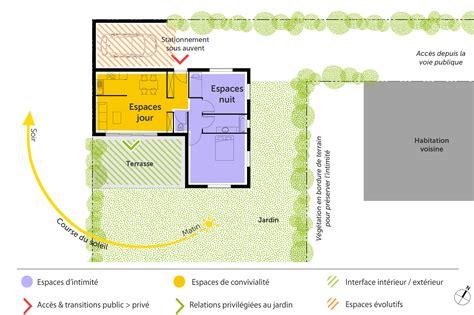 plan maison 3 chambres plain pied garage plan maison plain pied avec 3 chambres et garage ooreka