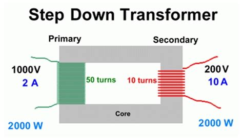 wiring diagram step up transformer difference between step and step up transformers