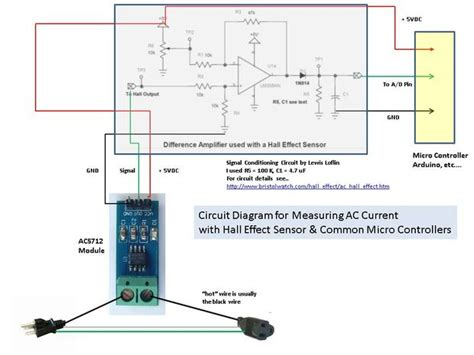 measure ac current  hall effect sensor