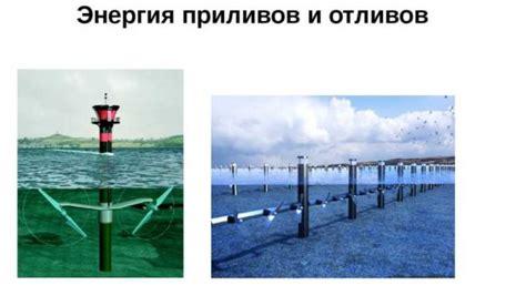 Использование приливных электростанций в системе энергоснабжения . Статья в сборнике международной научной конференции