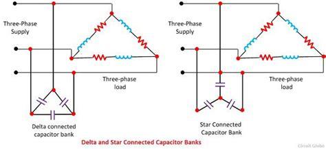 Synchronous Motor For Power Factor Correction Impremedia