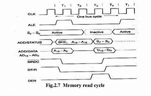 System Design Using 8086  Maximum Mode 8086 System And Timings