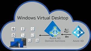 Windows Virtual Desktop -  8 - Wvd Azure Adds