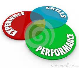 Employee Performance Review Clip Art