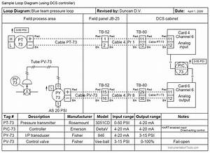 Instrumentation Loop Diagrams