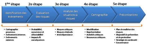 cartographie des risques alta 239 r conseil cabinet de gestion des risques