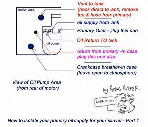 Oil Line Routing Diagram Shovelhead