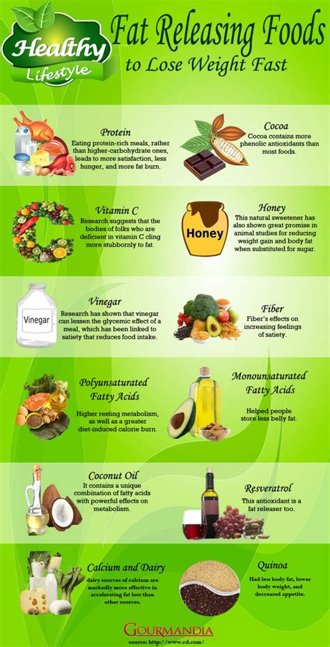 foods  weight loss  wellness images