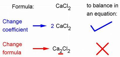Chemical Equations Balancing Equation Coefficient Balance Formula