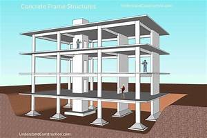 Civil Engineering And Quantity Surveyor  Concrete Frame Structures