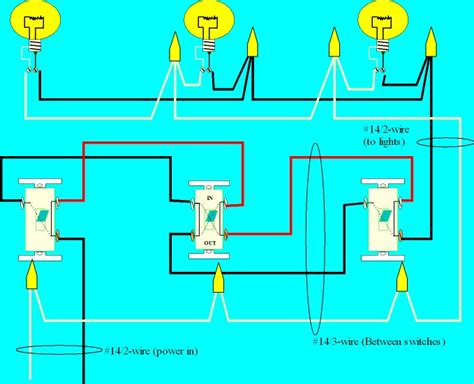wiring diagram how to read electrical wiring diagram wiring diagram how to read electrical wiring diagrams for