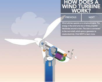 wind market report department  energy