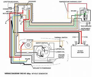 Collection Of Yamaha Outboard Wiring Diagram Sample