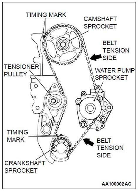 Timing Belt Install Please Help Evolutionm