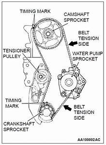 timing belt install please help evolutionmnet With evo timing belt