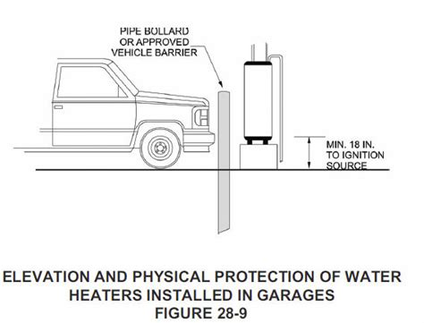 water heater in garage code water heaters installed in garages general discussion