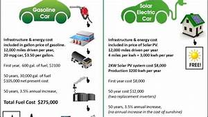 Cost Comparison Of Electric Vehicle To Gasoline Powered