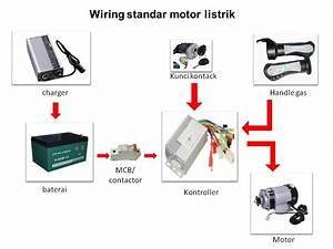 Jalur Kelistrikan Sepeda Motor Listrik  Wiring Diagram