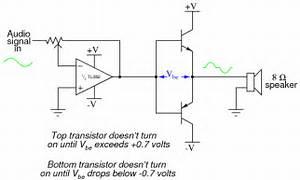 Question About Class B Audio Amplifier