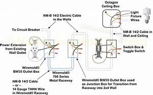 Wiremold Electrical Outlet Power Extension Wiring Diagram