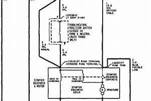 Schematics And Diagrams  Saturn Sl2 Starter Wiring Diagram