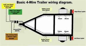 Wiring Basics And Keeping The Lights On Wiring Diagram