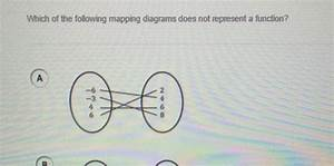 Which Of The Following Mapping Diagrams Does Not Represent