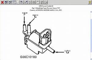 1998 Toyota Corolla  Engine Performance Problem 1998
