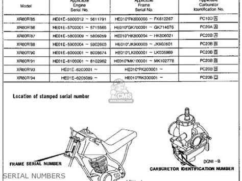 honda xrr   usa parts list partsmanual partsfiche