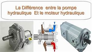 Fonctionnement Pompe Hydraulique : la diff rence entre la pompe et le moteur hydraulique pneumatique youtube ~ Medecine-chirurgie-esthetiques.com Avis de Voitures