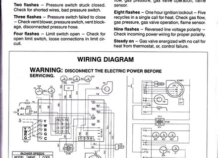 coleman evcon presidential 7900 c series wiring diagram