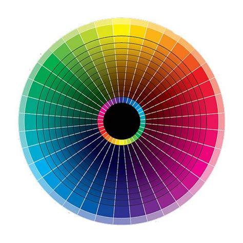 Tertiary Color Wheel Chart