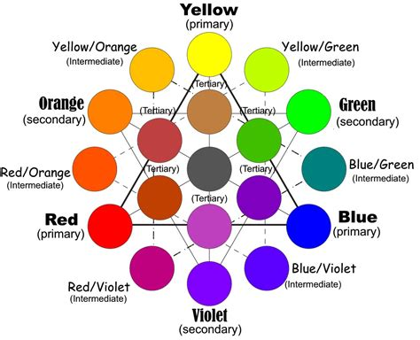 what colors mixed make brown how to make brown from primary colours knowhowadda