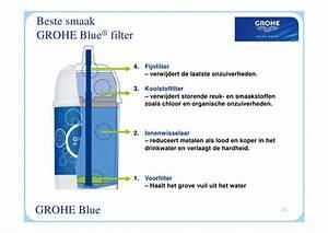 Grohe Blue Filter : grohe blue ~ A.2002-acura-tl-radio.info Haus und Dekorationen
