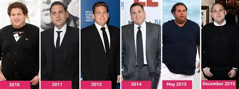 facts  jonah hill