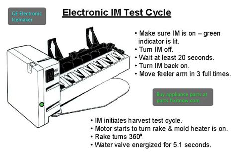 test cycle manual harvest   ge electronic icemaker fixitnowcom samurai appliance