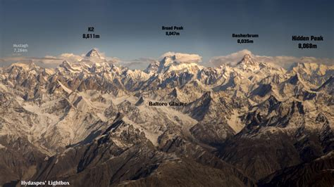 K2 Mountain Information
