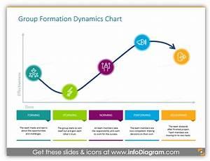 7 Design Ideas For Group Development Chart Slide