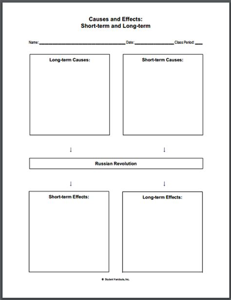 this worksheet has students list the and term