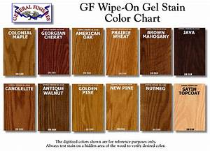 PDF DIY Gel Stain For Wood Download general finishes wood