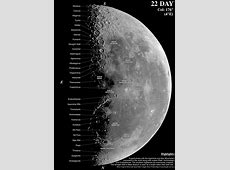Moon Phases Maps for telescope view – Derekscope
