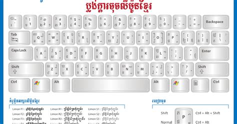 limon khmer font