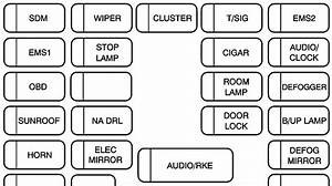 Diagram  Dodge Nitro 2001 Fuse Diagram Full Version Hd