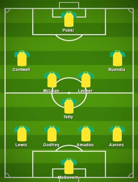 Nowich vs Watford Predicted Line-ups, Team News ...
