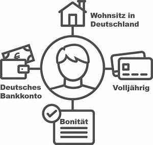 Beste Bank Für Kredit : kredit online 07 2018 g nstiger kredit in 3 min smava ~ Jslefanu.com Haus und Dekorationen