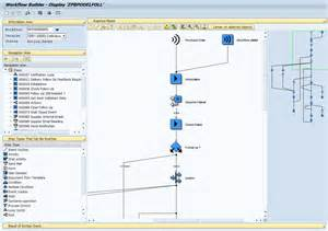 sap business workflow resume sedacrivity project sles