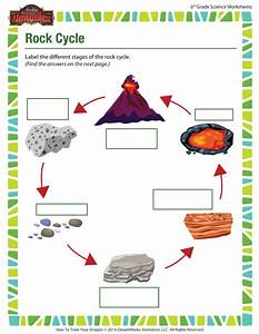 Rock Cycle Worksheet  U2013 Science Printable For 6th Grade  U2013 Sod