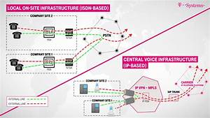 Diagram bunga kertas choice image how to guide and refrence voip infrastructure diagram choice image how to guide and refrence ccuart Images