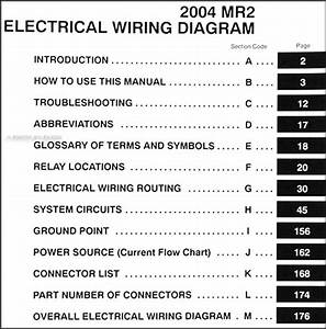 2004 Toyota Mr2 Spyder Wiring Diagram Original